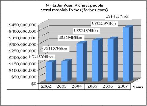 forbest-li-jinyuan